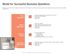 Investor Pitch Deck To Collect Capital From Subordinated Loan Model For Successful Business Operations Microsoft PDF