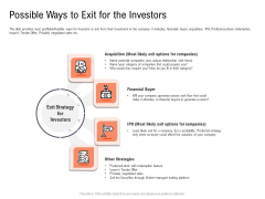 Investor Pitch Deck To Collect Capital From Subordinated Loan Possible Ways To Exit For The Investors Sample PDF