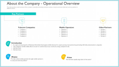 Investor Pitch Deck To Generate Capital From Initial Currency Offering About The Company Operational Overview Background PDF
