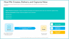 Investor Pitch Deck To Generate Capital From Initial Currency Offering How We Creates Delivers And Captures Value Information PDF