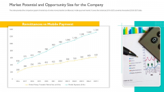 Investor Pitch Deck To Generate Capital From Initial Currency Offering Market Potential And Opportunity Size For The Company Background PDF