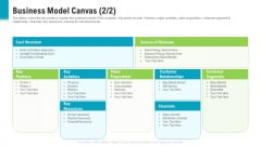 Investor Pitch Deck To Generate Capital From Pre Seed Round Business Model Canvas Icon Slides PDF