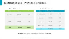 Investor Pitch Deck To Generate Capital From Pre Seed Round Capitalization Table Pre Vs Post Investment Diagrams PDF
