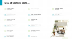 Investor Pitch Deck To Generate Capital From Pre Seed Round Table Of Contents Contd Ideas PDF