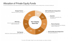 Investor Pitch Deck To Generate Venture Capital Funds Allocation Of Private Equity Funds Ppt Styles Mockup PDF