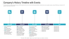 Investor Pitch Deck To Procure Federal Debt From Banks Companys History Timeline With Events Ppt Slides File Formats PDF