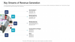 Investor Pitch Deck To Procure Federal Debt From Banks Key Streams Of Revenue Generation Sample PDF