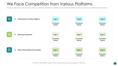 Investor Pitch Gain Funding From ICO We Face Competition From Various Platforms Professional PDF