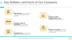 Investor Pitch Ppt For Crypto Funding Key Statistics And Facts Of Our Company Topics PDF