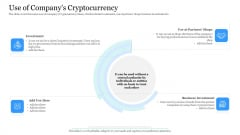 Investor Pitch Ppt Raise Finances Crypto Initial Public Offering Use Of Companys Cryptocurrency Formats PDF