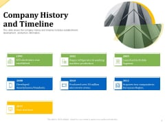 Investor Presentation For Raising Capital From Product Sponsorship Company History And Timeline Inspiration PDF
