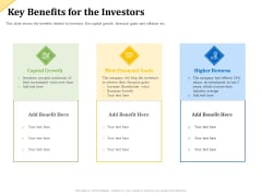 Investor Presentation For Raising Capital From Product Sponsorship Key Benefits For The Investors Rules PDF