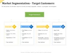 Investor Presentation For Raising Capital From Product Sponsorship Market Segmentation Target Customers Clipart PDF