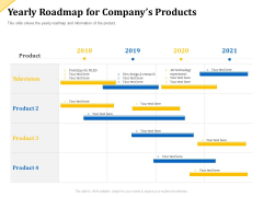 Investor Presentation For Raising Capital From Product Sponsorship Yearly Roadmap For Companys Products Ideas PDF