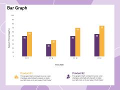 Investor Presentation For Society Funding Bar Graph Ppt PowerPoint Presentation Portfolio Show PDF