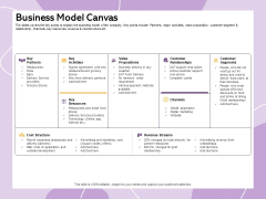 Investor Presentation For Society Funding Business Model Canvas Ppt PowerPoint Presentation File Layout PDF