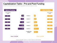 Investor Presentation For Society Funding Capitalization Table Pre And Post Funding Background PDF
