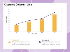 Investor Presentation For Society Funding Clustered Column Line Ppt PowerPoint Presentation Portfolio Picture PDF
