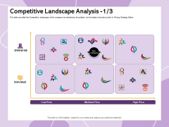 Investor Presentation For Society Funding Competitive Landscape Analysis Background PDF