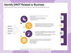 Investor Presentation For Society Funding Identify Swot Related To Business Ppt PowerPoint Presentation Styles Good PDF