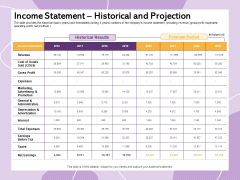 Investor Presentation For Society Funding Income Statement Historical And Projection Themes PDF