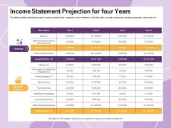 Investor Presentation For Society Funding Income Statement Projection For Four Years Mockup PDF