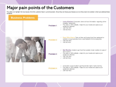 Investor Presentation For Society Funding Major Pain Points Of The Customers  Demonstration PDF