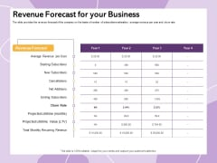 Investor Presentation For Society Funding Revenue Forecast For Your Business Ppt Infographic Template Slide Portrait PDF