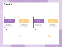 Investor Presentation For Society Funding Timeline Ppt PowerPoint Presentation Visual Aids Ideas PDF