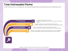 Investor Presentation For Society Funding Total Addressable Market Ppt PowerPoint Presentation Gallery Show PDF