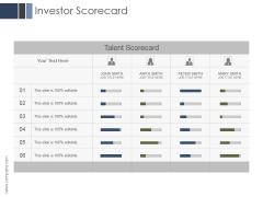 Investor Scorecard Ppt PowerPoint Presentation Information