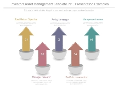 Investors Asset Management Template Ppt Presentation Examples