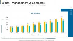Investors Pitch General Deal Mergers Acquisitions EBITDA Management Vs Consensus Demonstration PDF