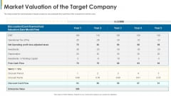 Investors Pitch General Deal Mergers Acquisitions Market Valuation Of The Target Company Sample PDF