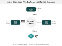 Invoice Capture And Workflow For Accounts Payable Excellence Ppt Powerpoint Presentation Summary Slide