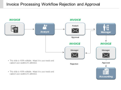 Invoice Processing Workflow Rejection And Approval Ppt Powerpoint Presentation Outline Outfit