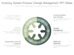 Invoicing System Process Change Management Ppt Slides