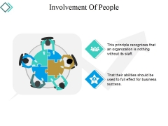 Involvement Of People Ppt PowerPoint Presentation Icon Outfit