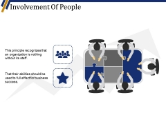 Involvement Of People Ppt PowerPoint Presentation Summary Examples