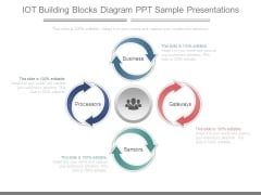 Iot Building Blocks Diagram Ppt Sample Presentations