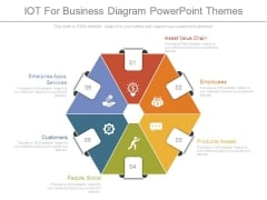 Iot For Business Diagram Powerpoint Themes