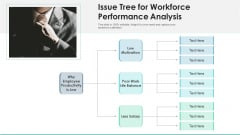 Issue Tree For Workforce Performance Analysis Ppt Summary Show PDF