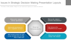 Issues In Strategic Decision Making Presentation Layouts