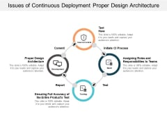 Issues Of Continuous Deployment Proper Design Architecture Ppt PowerPoint Presentation Summary Rules