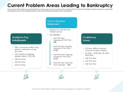 Issues Which Leads To Insolvency Current Problem Areas Leading To Bankruptcy Graphics PDF
