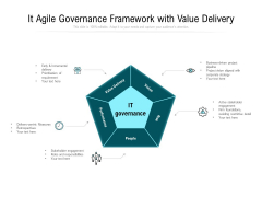 It Agile Governance Framework With Value Delivery Ppt PowerPoint Presentation Inspiration Background Images PDF