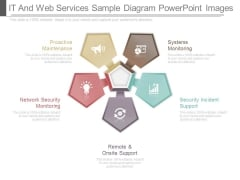 It And Web Services Sample Diagram Powerpoint Images