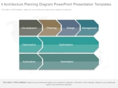 It Architecture Planning Diagram Powerpoint Presentation Templates