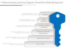 It Benchmarking Solutions Diagram Powerpoint Slide Background