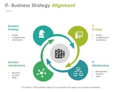 It Business Strategy Alignment Ppt PowerPoint Presentation Portfolio Skills